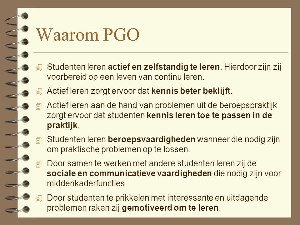 Waarom PGO Studenten leren actief en zelfstandig te leren. Hierdoor zijn zij voorbereid op een leven van continu leren.