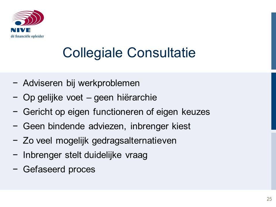Collegiale Consultatie