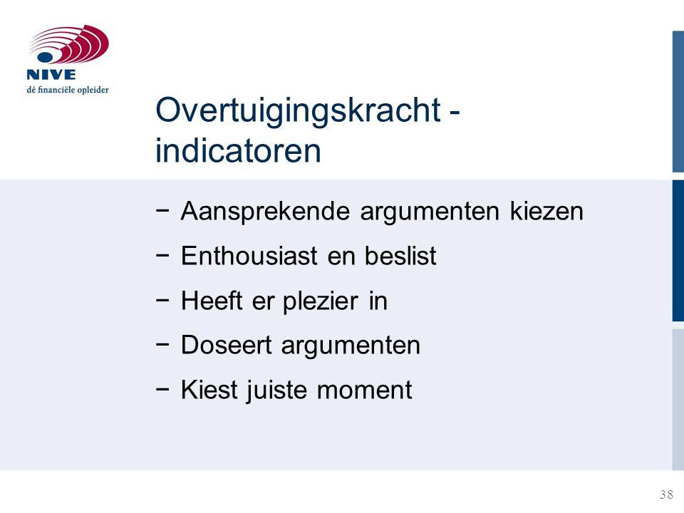 Overtuigingskracht - indicatoren