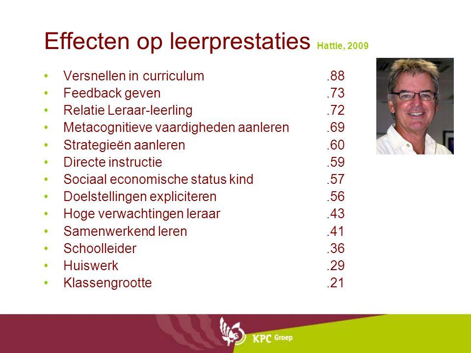 Effecten op leerprestaties Hattie, 2009