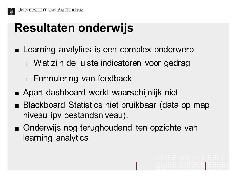 Resultaten onderwijs Learning analytics is een complex onderwerp