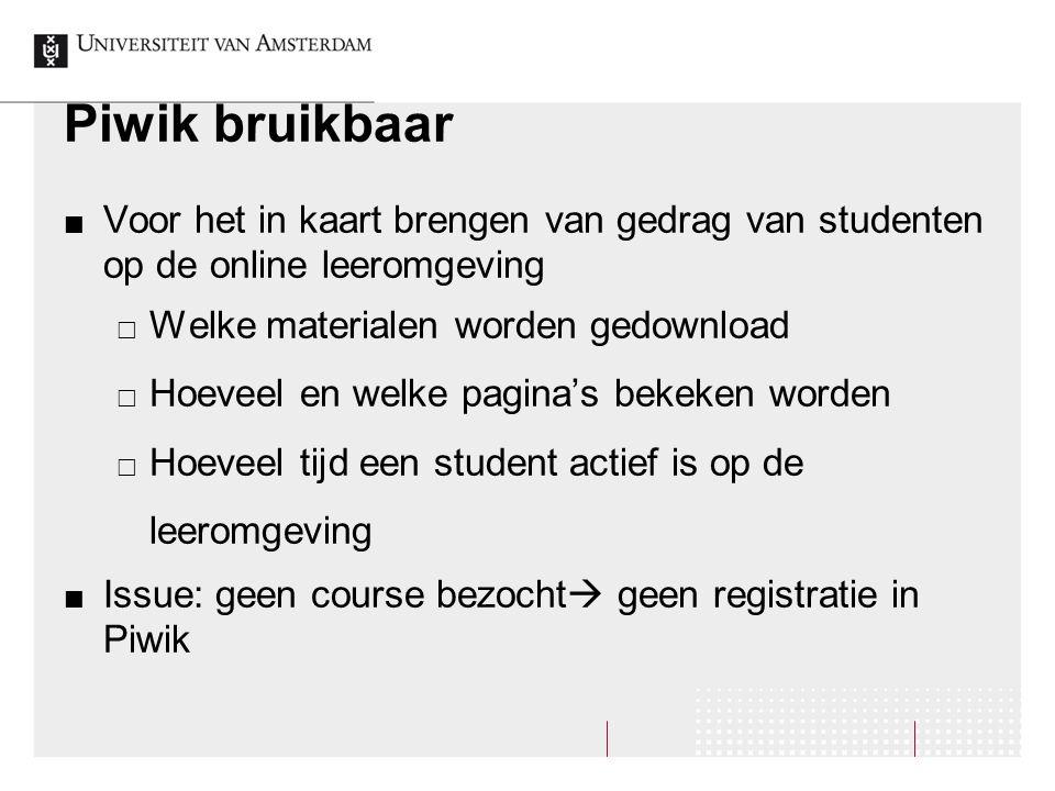 Piwik bruikbaar Voor het in kaart brengen van gedrag van studenten op de online leeromgeving. Welke materialen worden gedownload.
