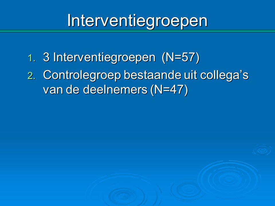 Interventiegroepen 3 Interventiegroepen (N=57)