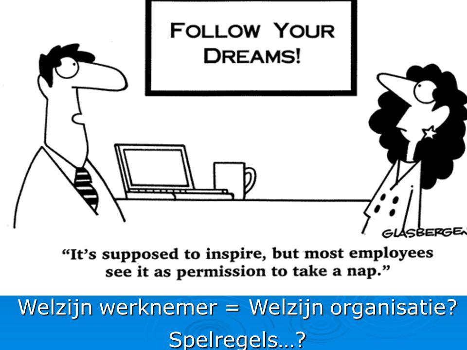 Welzijn werknemer = Welzijn organisatie Spelregels…