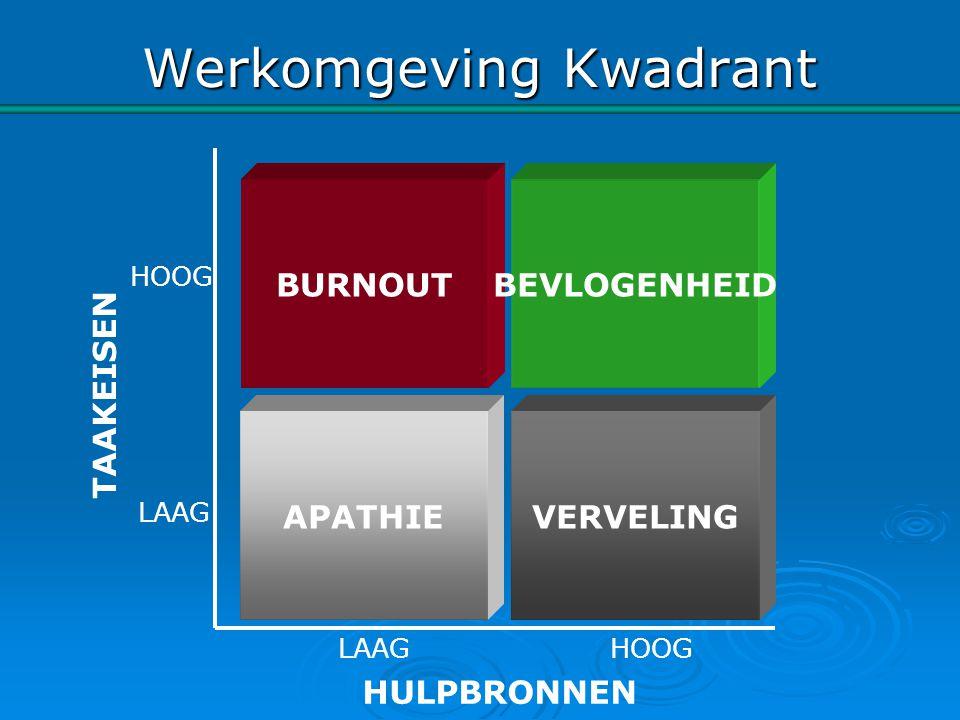 Werkomgeving Kwadrant
