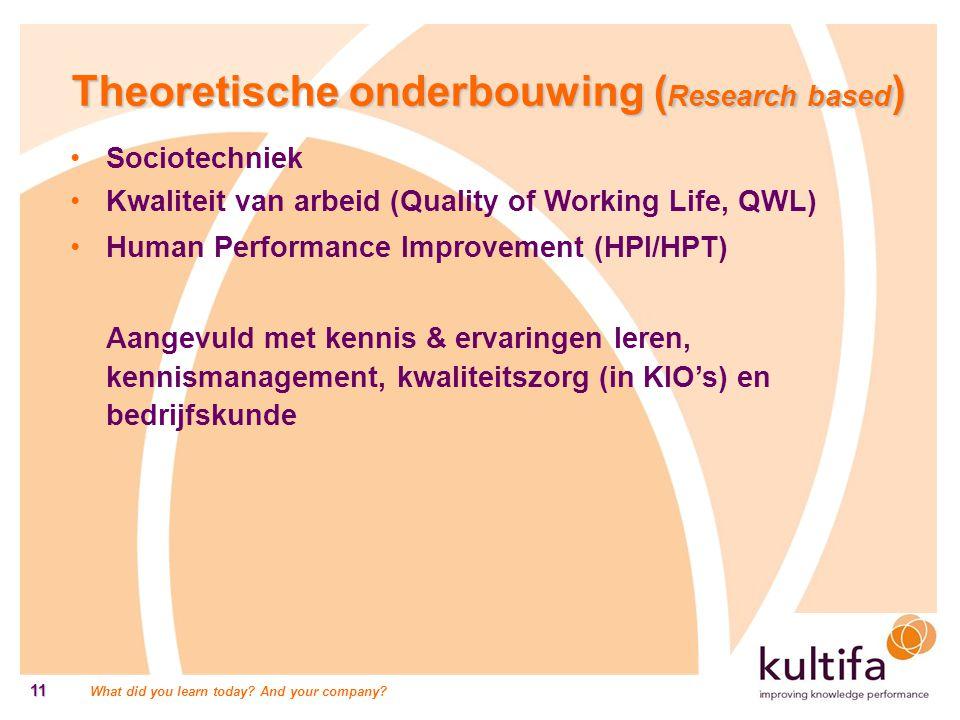 Theoretische onderbouwing (Research based)
