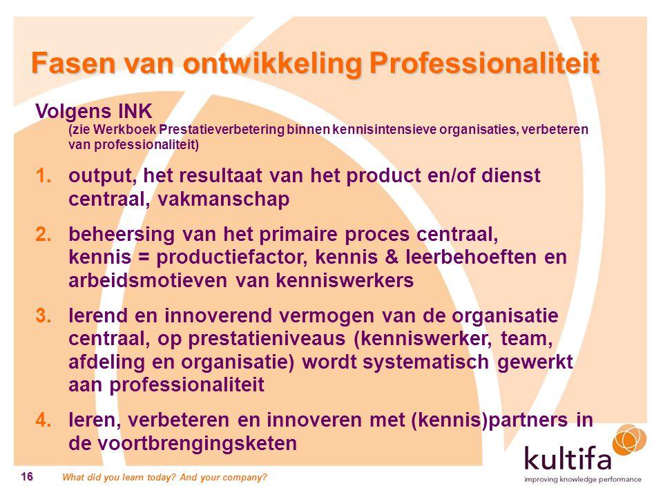 Fasen van ontwikkeling Professionaliteit