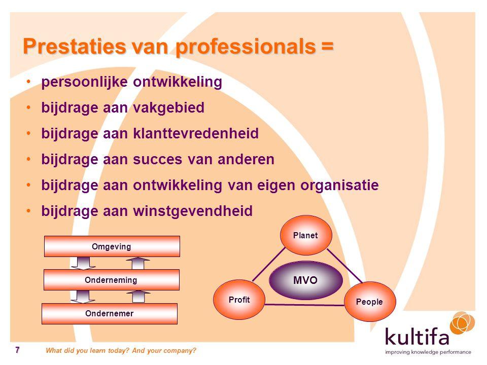 Prestaties van professionals =