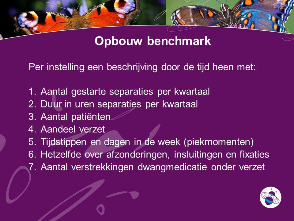 Opbouw benchmark Per instelling een beschrijving door de tijd heen met: Aantal gestarte separaties per kwartaal.