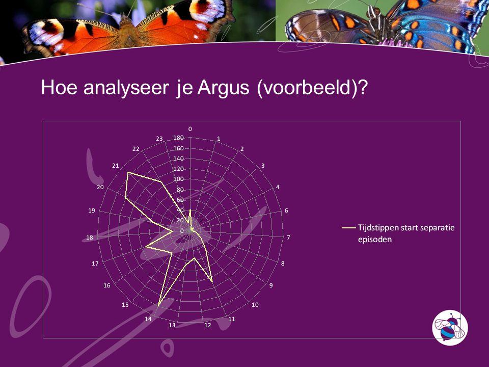 Hoe analyseer je Argus (voorbeeld)