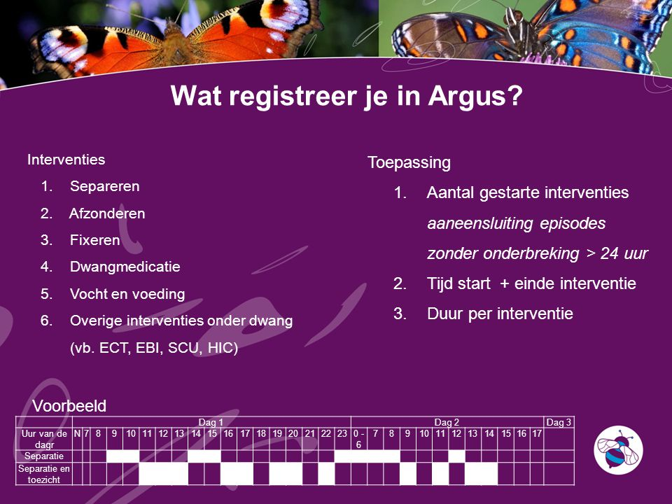 Wat registreer je in Argus