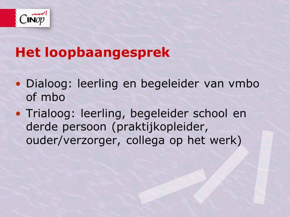 Het loopbaangesprek Dialoog: leerling en begeleider van vmbo of mbo