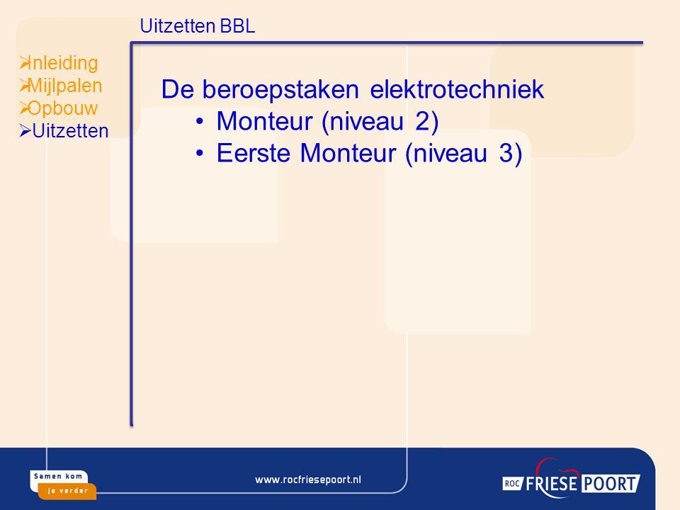 De beroepstaken elektrotechniek Monteur (niveau 2)