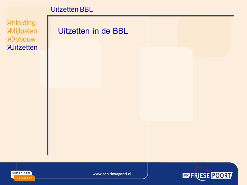 Uitzetten BBL Inleiding Mijlpalen Opbouw Uitzetten Uitzetten in de BBL