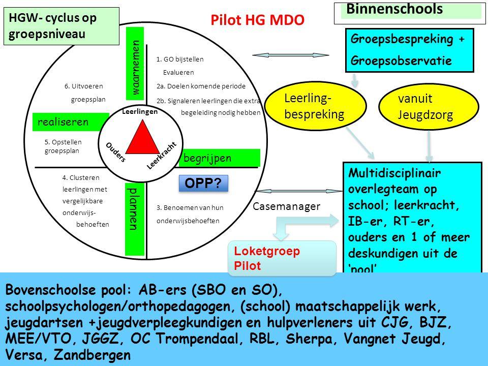 Binnenschools Pilot HG MDO HGW- cyclus op groepsniveau Leerling-