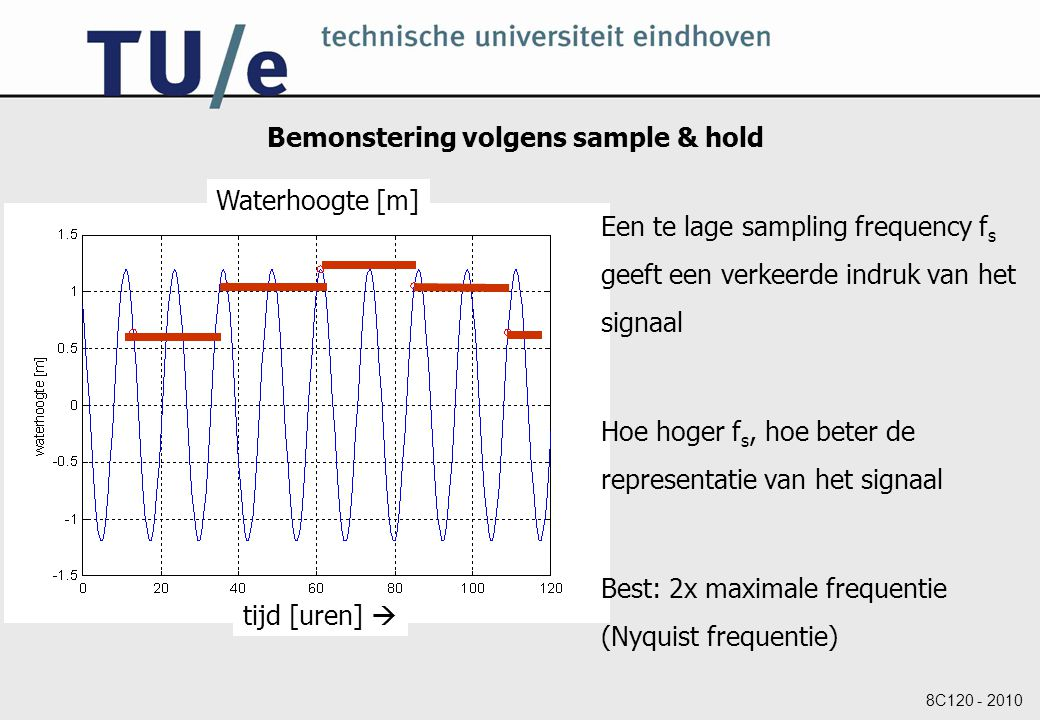 Bemonstering volgens sample & hold