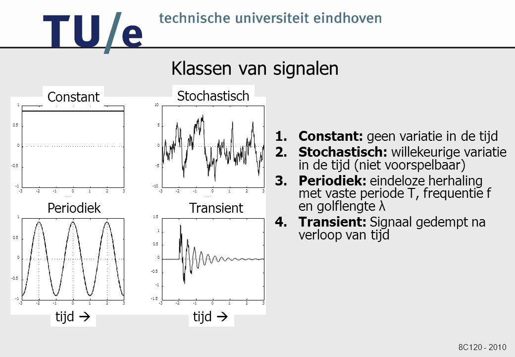 Klassen van signalen Constant Stochastisch