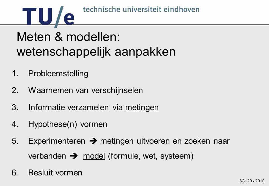 Meten & modellen: wetenschappelijk aanpakken