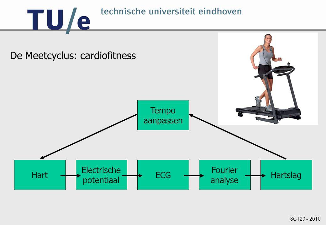 De Meetcyclus: cardiofitness