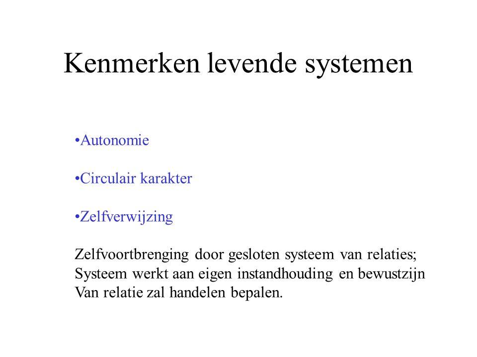 Kenmerken levende systemen