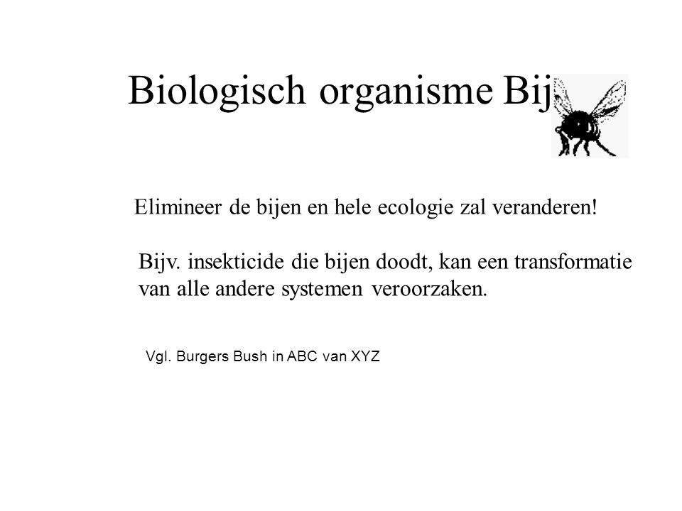 Biologisch organisme Bij