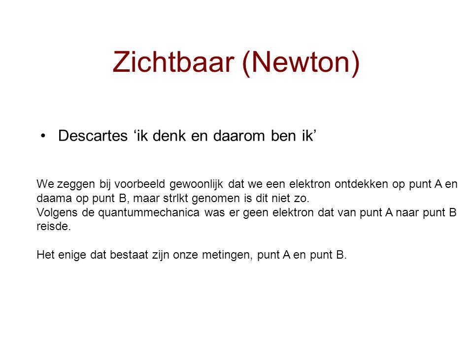 Zichtbaar (Newton) Descartes 'ik denk en daarom ben ik'