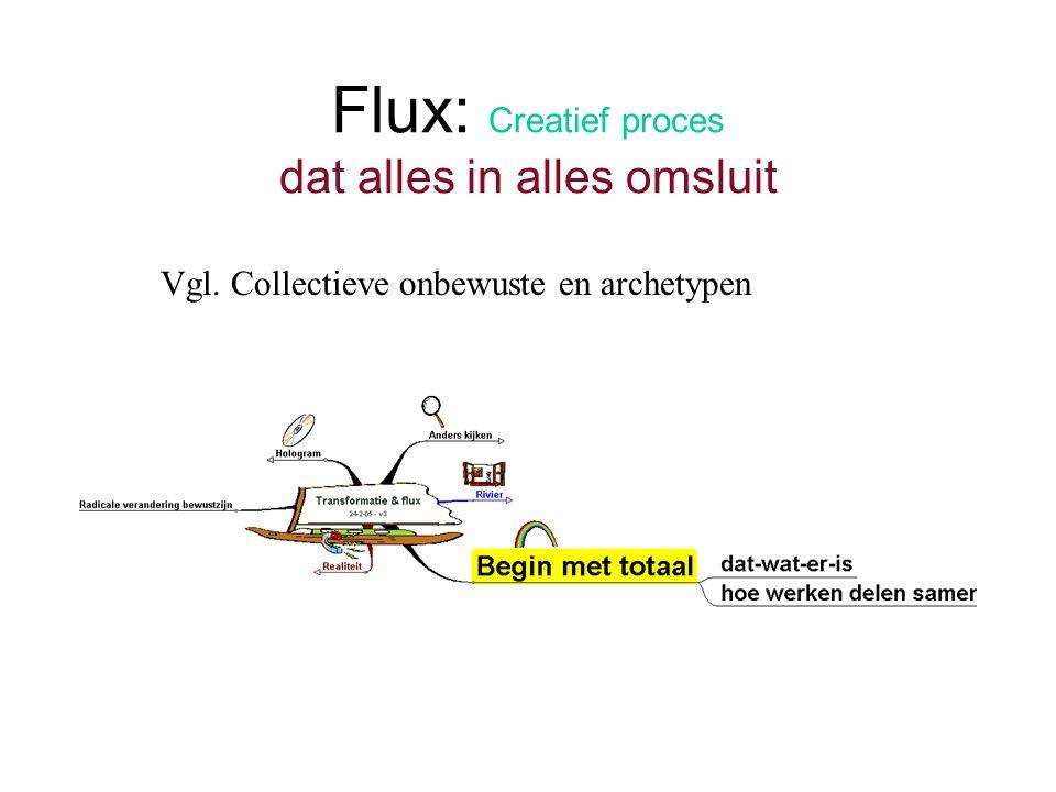 Flux: Creatief proces dat alles in alles omsluit