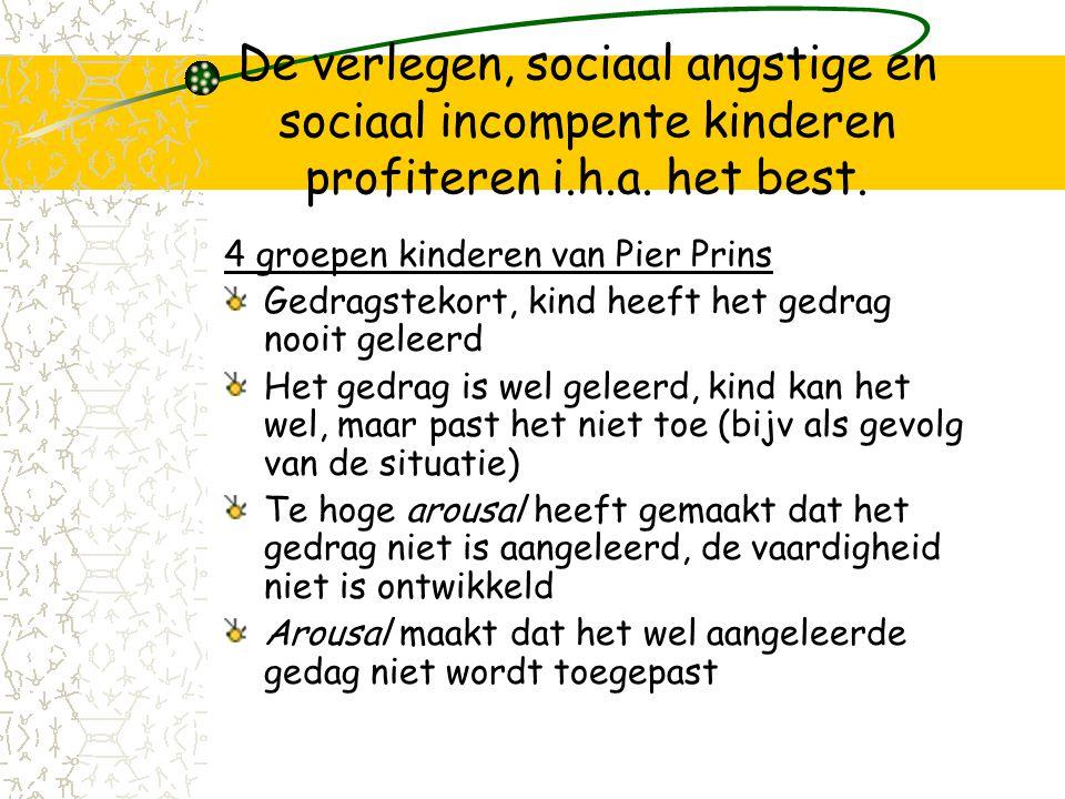 De verlegen, sociaal angstige en sociaal incompente kinderen profiteren i.h.a. het best.