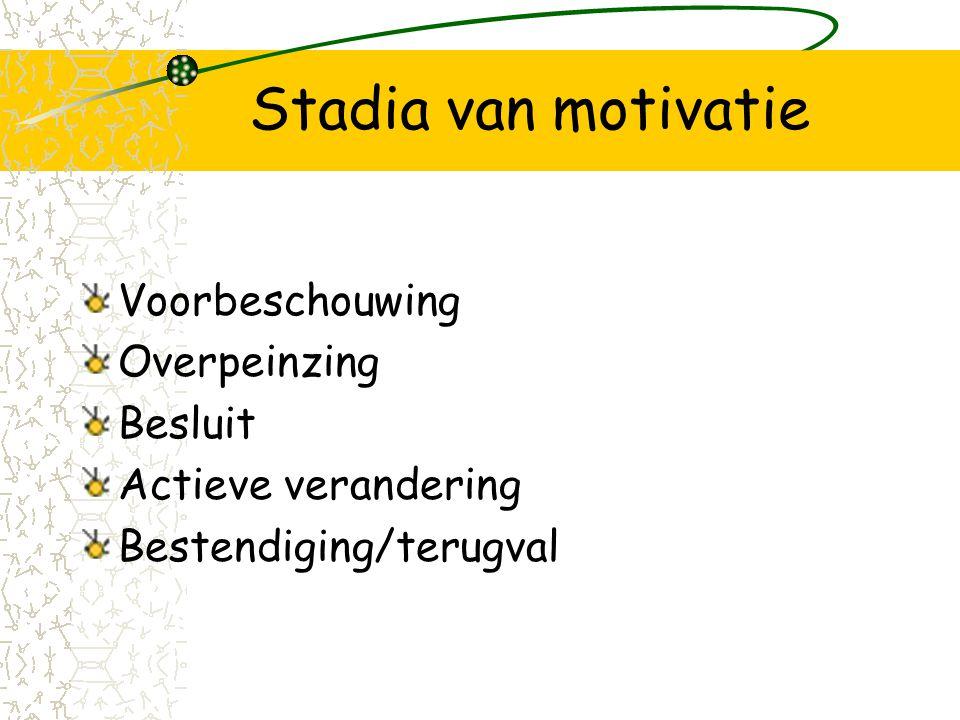 Stadia van motivatie Voorbeschouwing Overpeinzing Besluit
