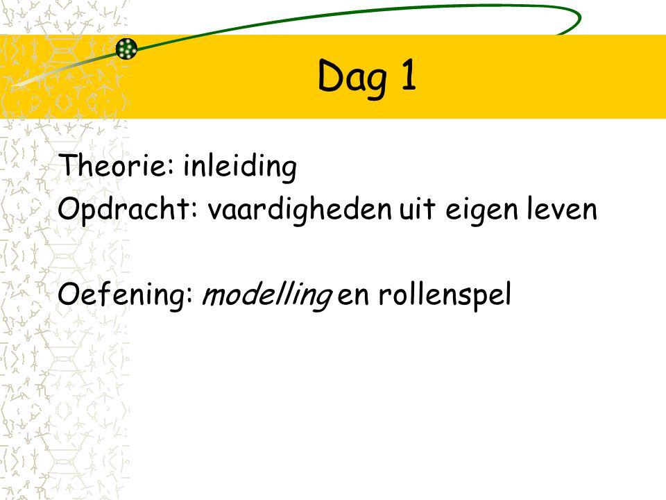 Dag 1 Theorie: inleiding Opdracht: vaardigheden uit eigen leven Oefening: modelling en rollenspel