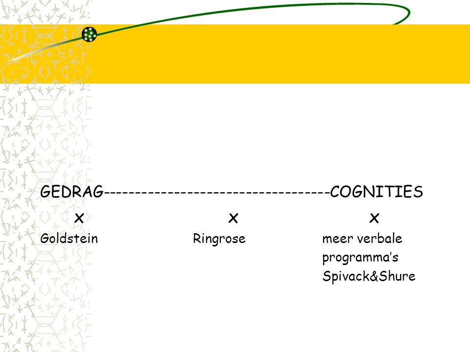 SOVA x x x GEDRAG-----------------------------------COGNITIES