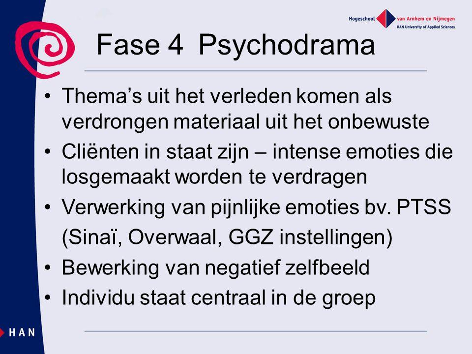 Fase 4 Psychodrama Thema's uit het verleden komen als verdrongen materiaal uit het onbewuste.