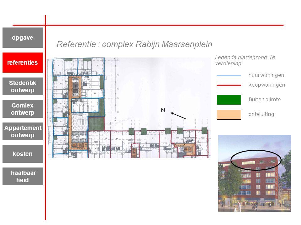 Referentie : complex Rabijn Maarsenplein