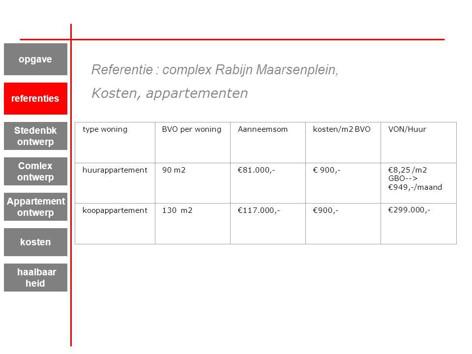 Referentie : complex Rabijn Maarsenplein,