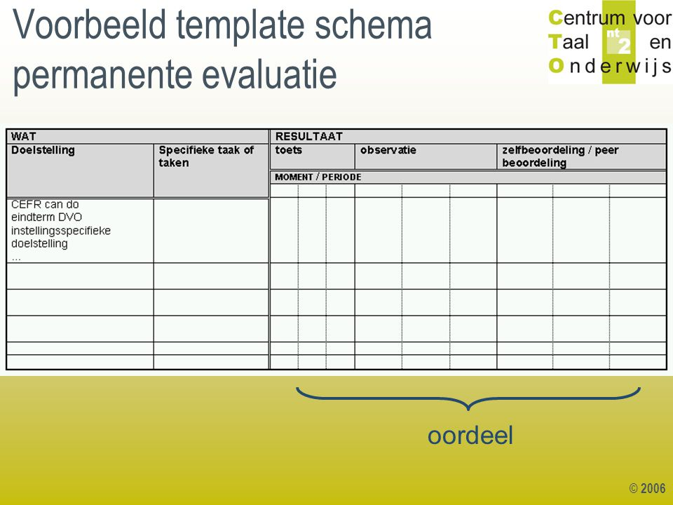 Voorbeeld template schema permanente evaluatie