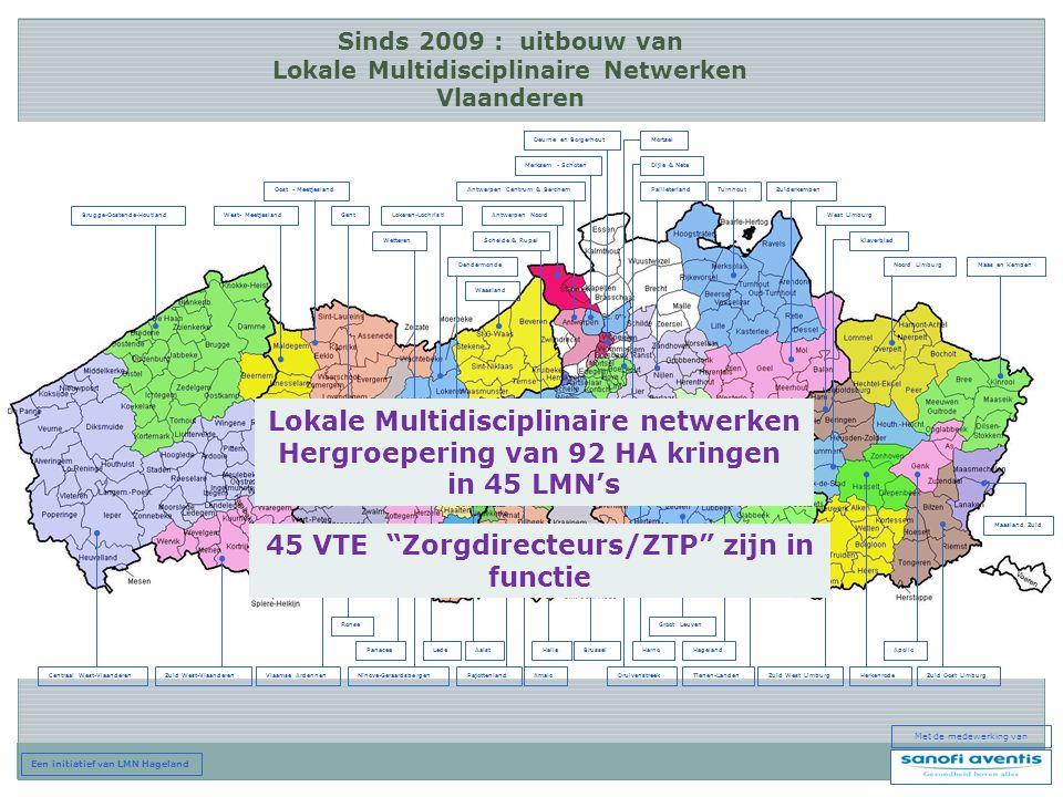 Lokale Multidisciplinaire netwerken