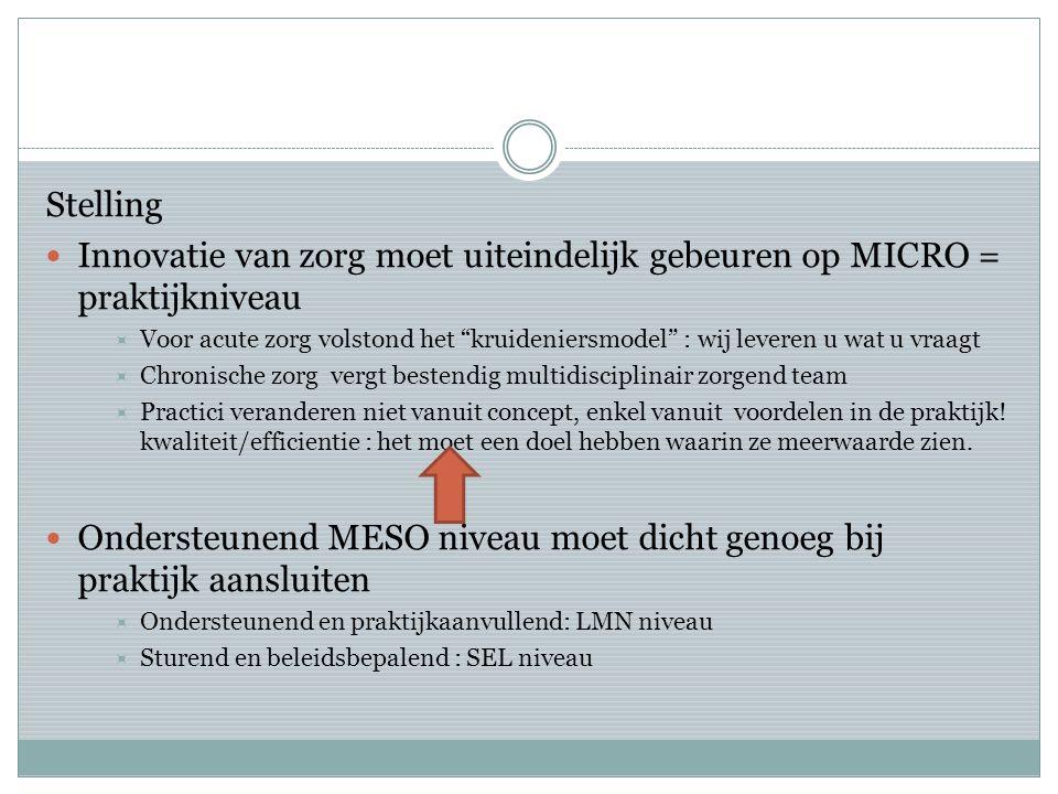 Ondersteunend MESO niveau moet dicht genoeg bij praktijk aansluiten