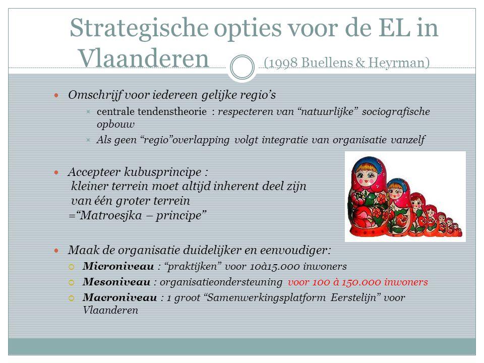 Strategische opties voor de EL in Vlaanderen (1998 Buellens & Heyrman)