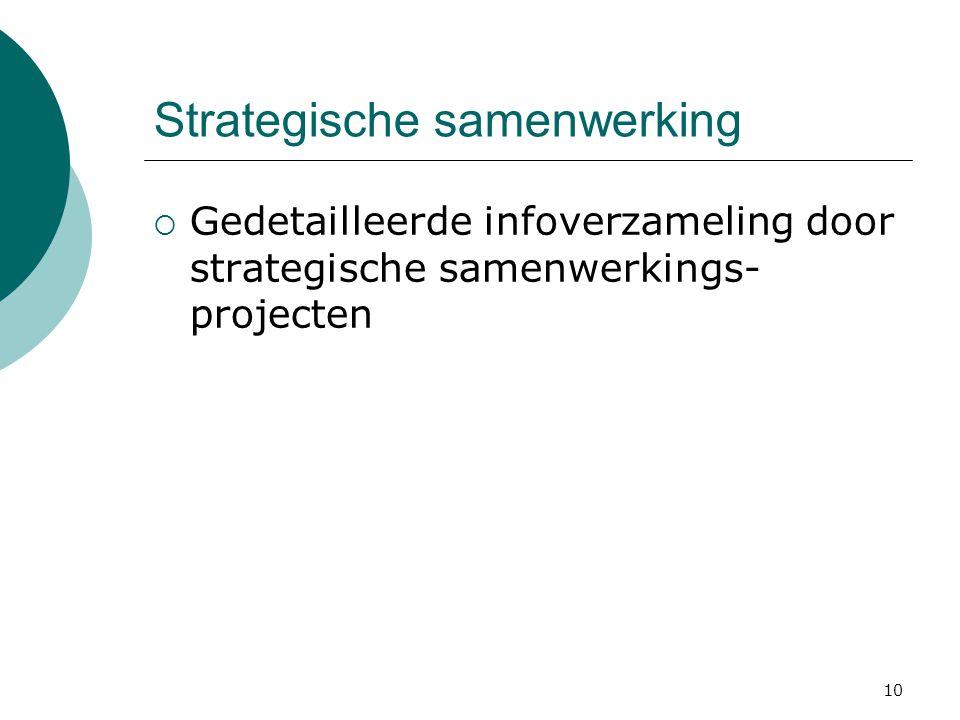 Strategische samenwerking
