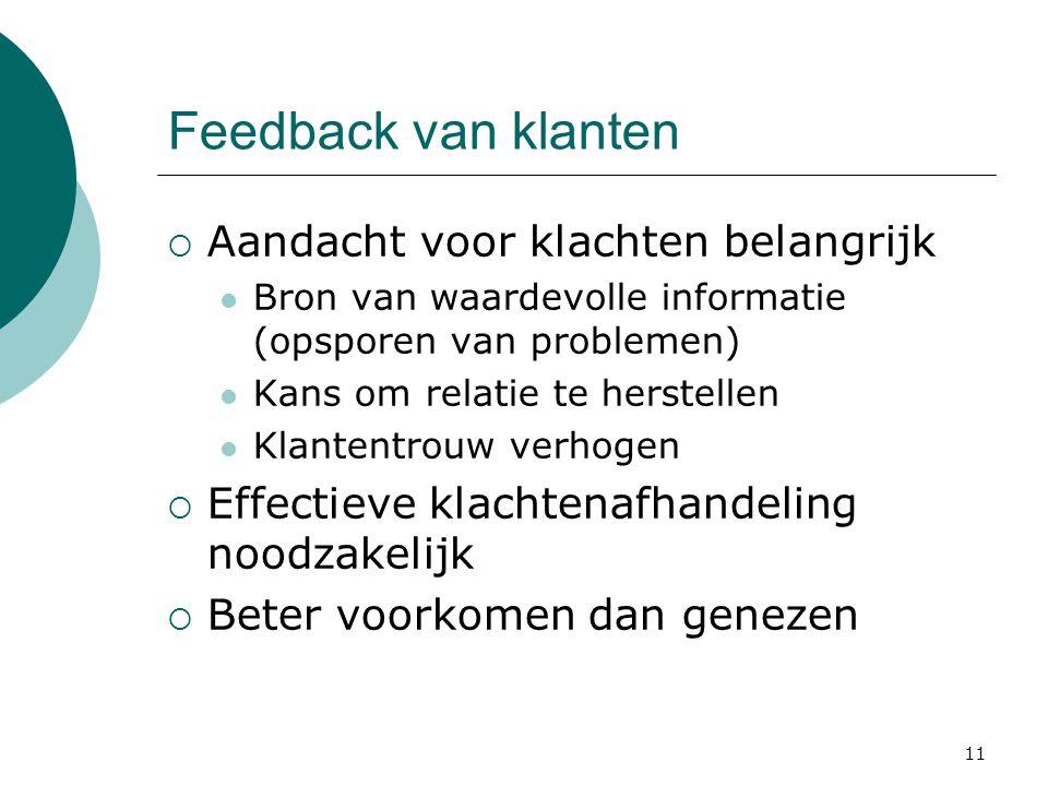 Feedback van klanten Aandacht voor klachten belangrijk
