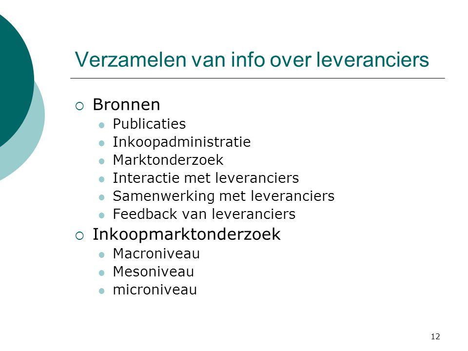 Verzamelen van info over leveranciers