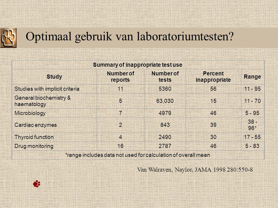 Optimaal gebruik van laboratoriumtesten