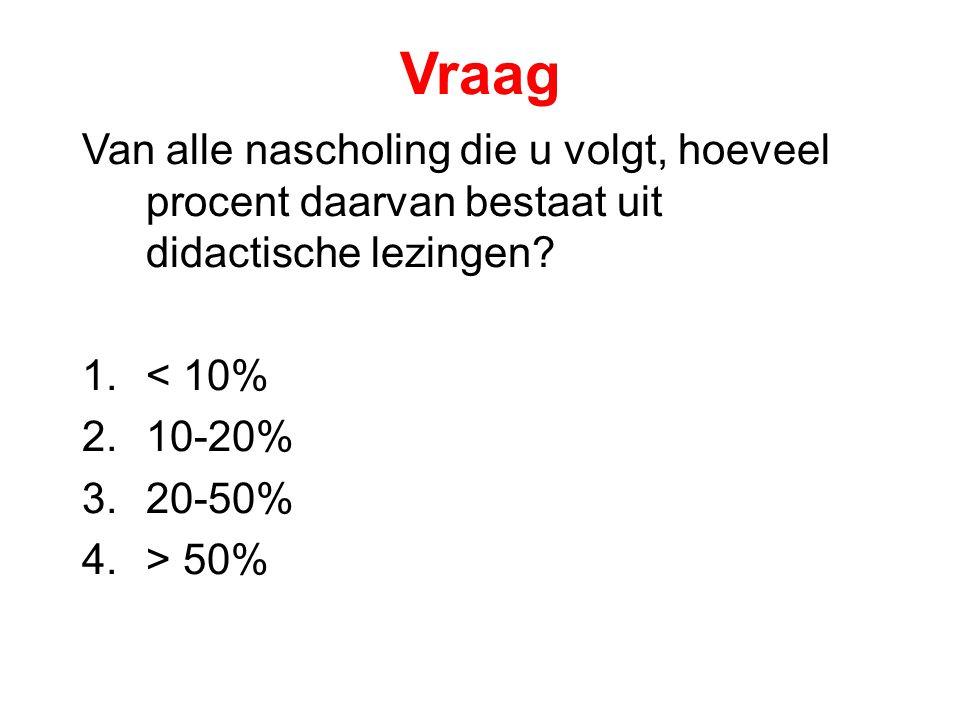 Vraag Van alle nascholing die u volgt, hoeveel procent daarvan bestaat uit didactische lezingen < 10%