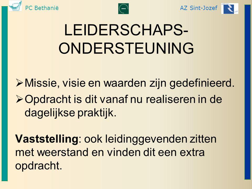 LEIDERSCHAPS-ONDERSTEUNING
