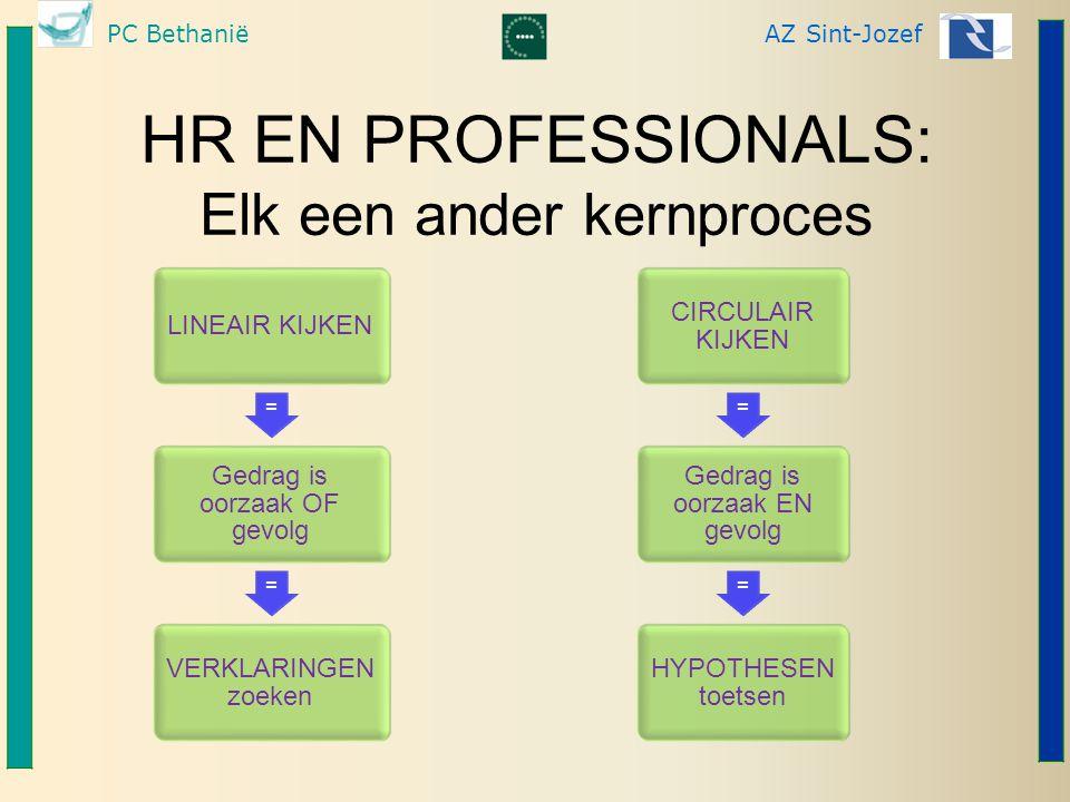 HR EN PROFESSIONALS: Elk een ander kernproces