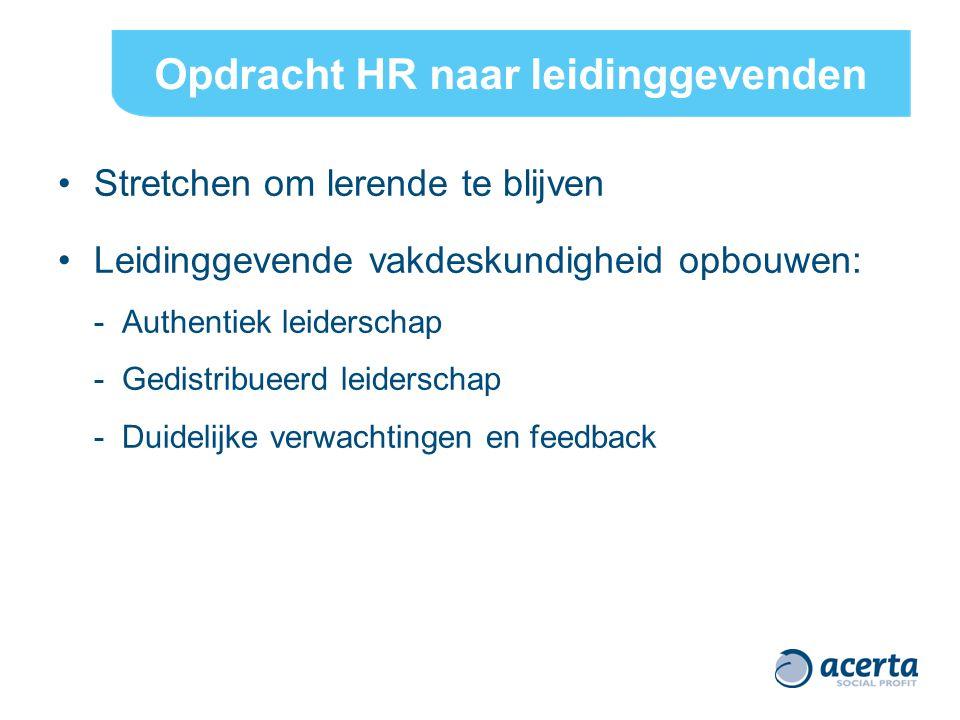 Opdracht HR naar leidinggevenden