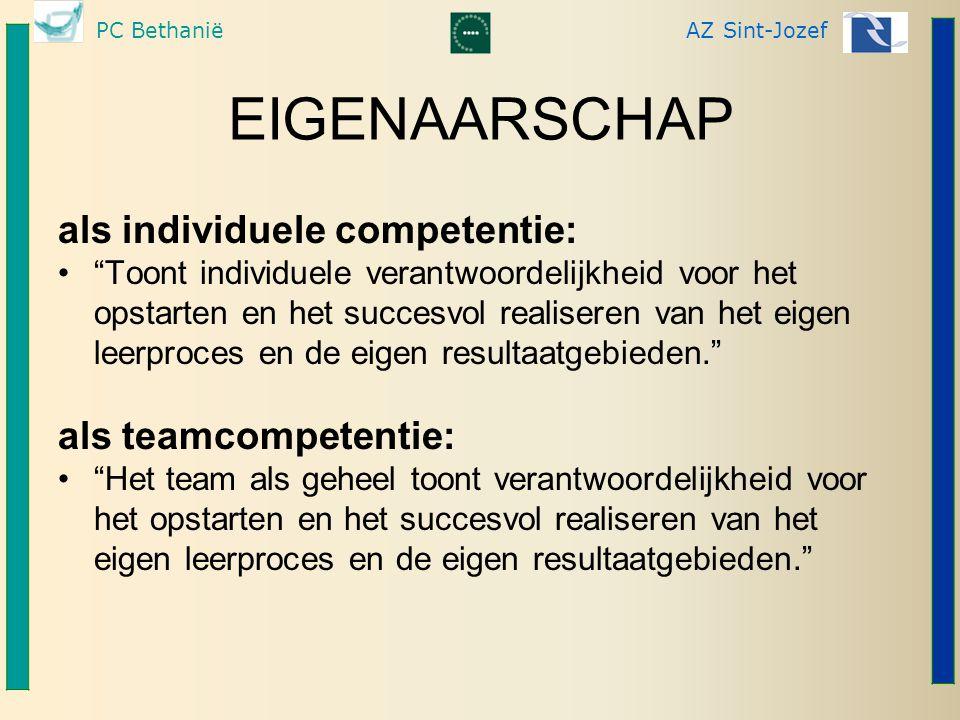 EIGENAARSCHAP als individuele competentie: als teamcompetentie: