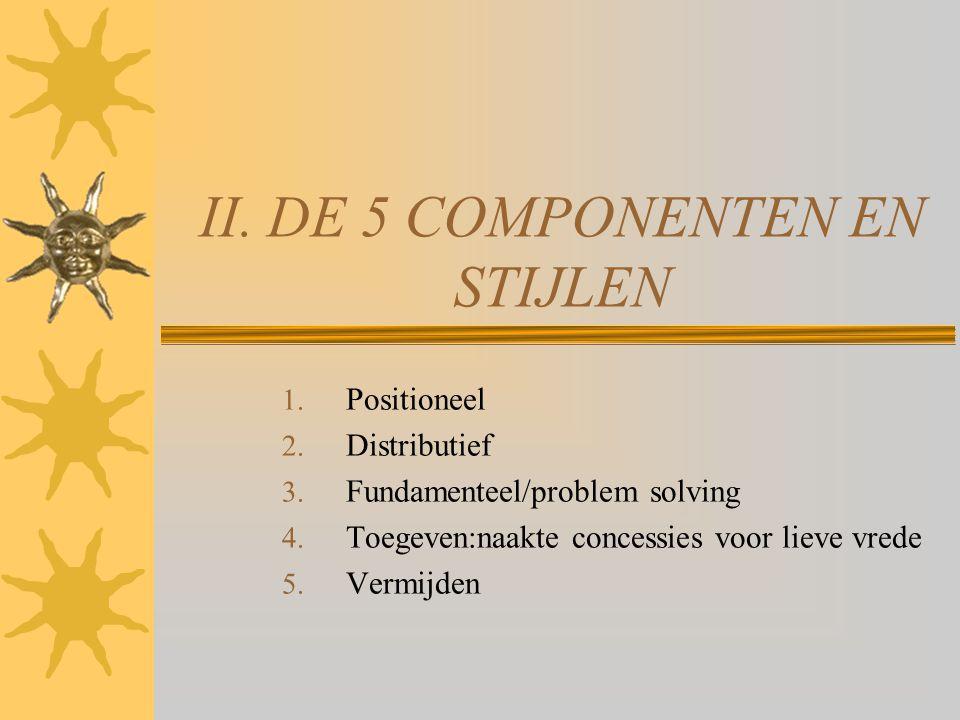 II. DE 5 COMPONENTEN EN STIJLEN