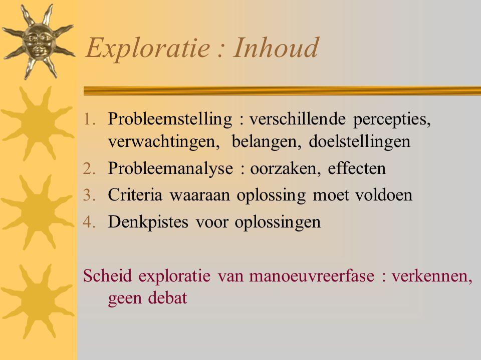 Exploratie : Inhoud Probleemstelling : verschillende percepties, verwachtingen, belangen, doelstellingen.