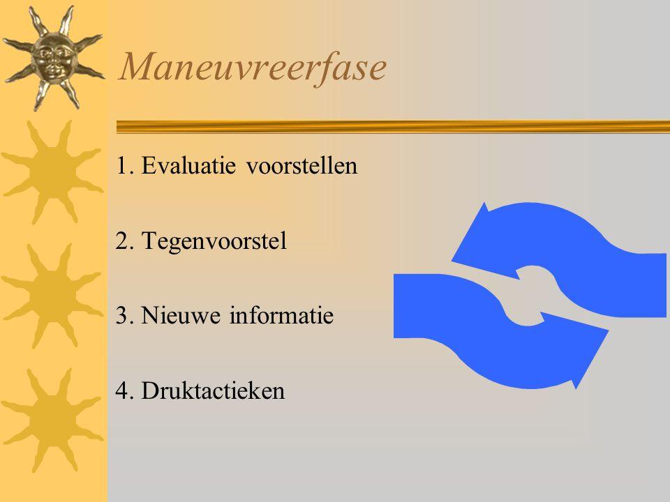 Maneuvreerfase 1. Evaluatie voorstellen 2. Tegenvoorstel